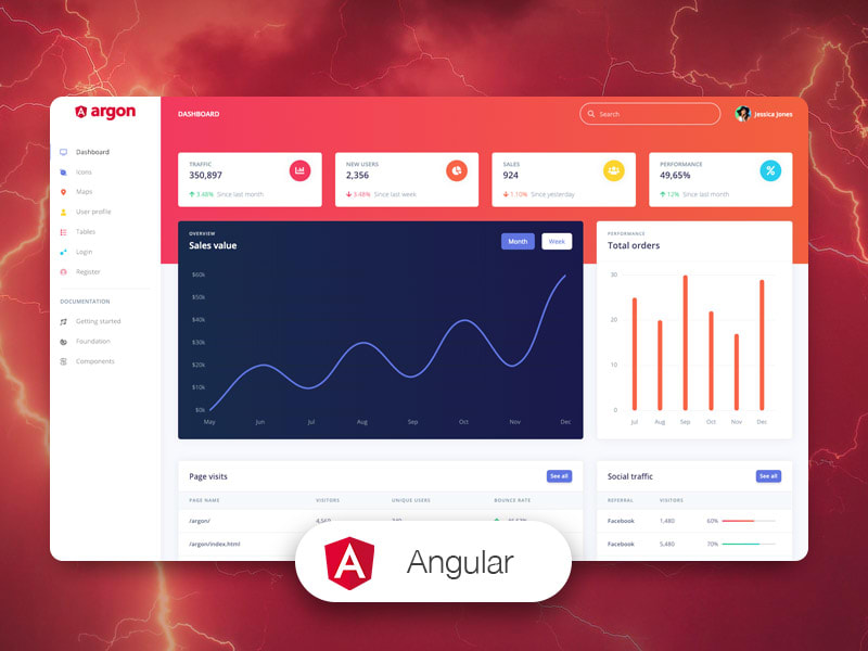 Argon Dashboard Angular