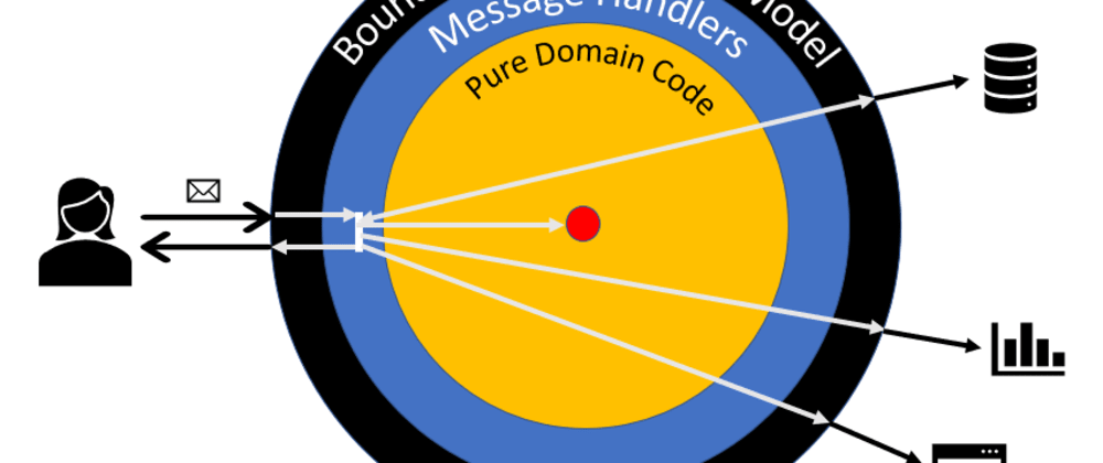 Cover image for Requirements as code: documentation update
