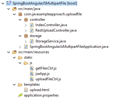 spring angularjs multipartfile - upload-import - structure projects