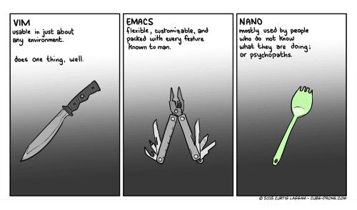 Vim, emacs, nano