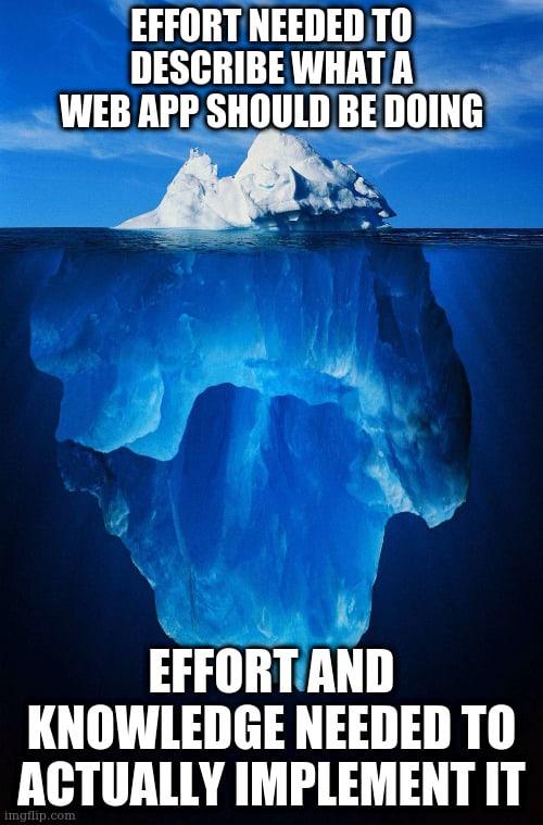 Iceberg of web dev