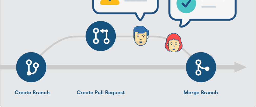 Cover image for My first frustration-free OpenSource Pull Request