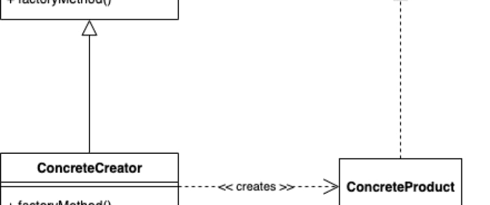 Cover image for Functional Programming Design Patterns: Part 2 - Factory Method Pattern