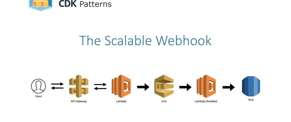 """Cover image for Watch me deconstruct """"The Scalable Webhook"""" AWS Serverless Pattern - Lambda, API GW, SQS"""