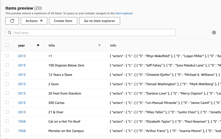 Preview of dynamoDb Movies table