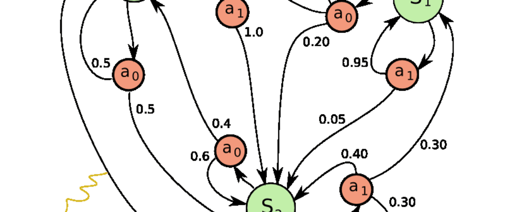 Cover image for 40 Resources to Completely Master Markov Decision Processes