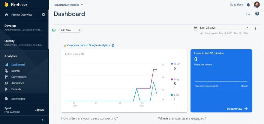 React Native Firebase Analytics by Adrian Twarog