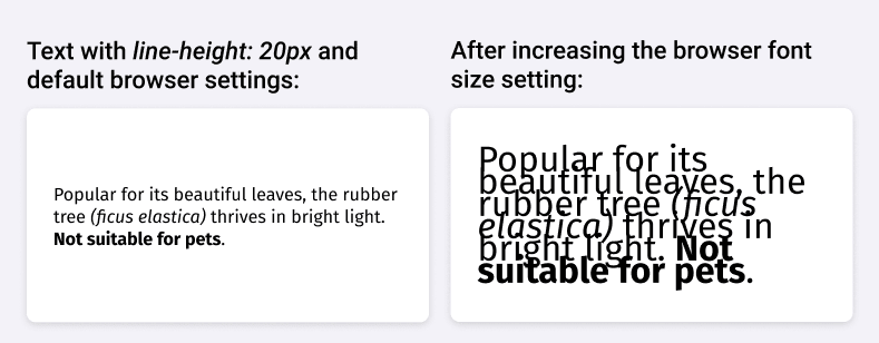 With default browser settings a pixel-based line height looks perfectly fine. Increasing the browser font size setting causes the size of the letters to increase, but the vertical space between the lines remains unchanged, causing the lines to overlap each other.