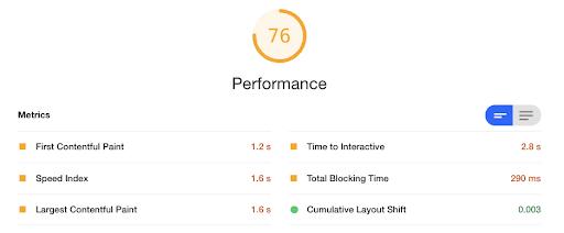Lighthouse metrics for our web app