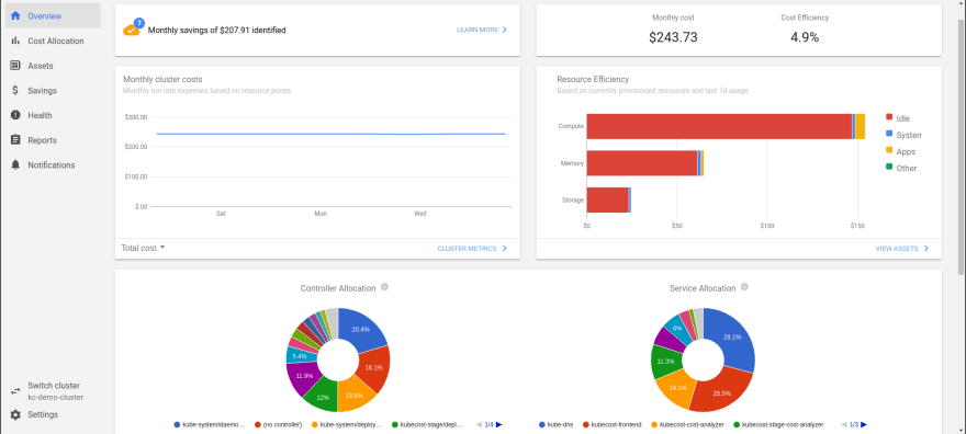 Bird's eye view of overall cluster cost usage