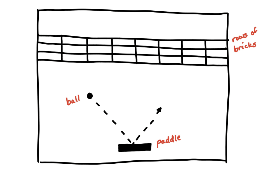Breakout Sketch