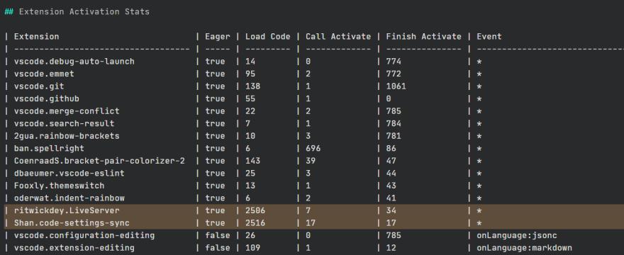 live server stats