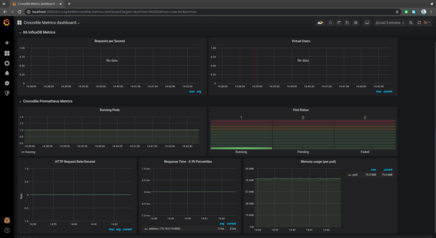 10-grafana-crocodile-dashboard-setup