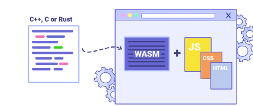 Cover image for Why is Web Assembly faster than Javascript ?