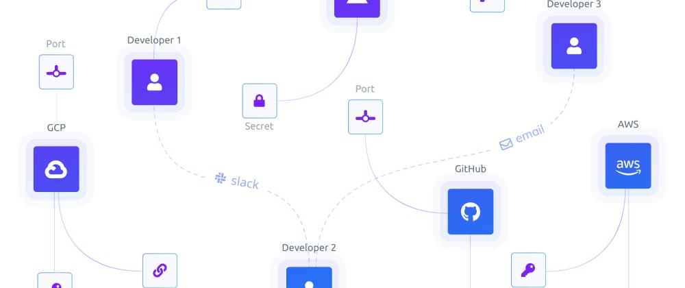 Cover image for Using Doppler in Serverless Applications