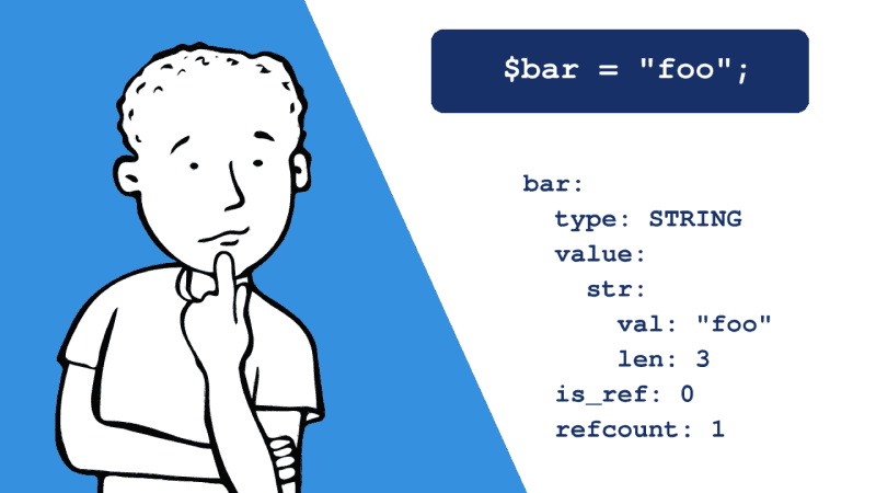 PHP variable creation