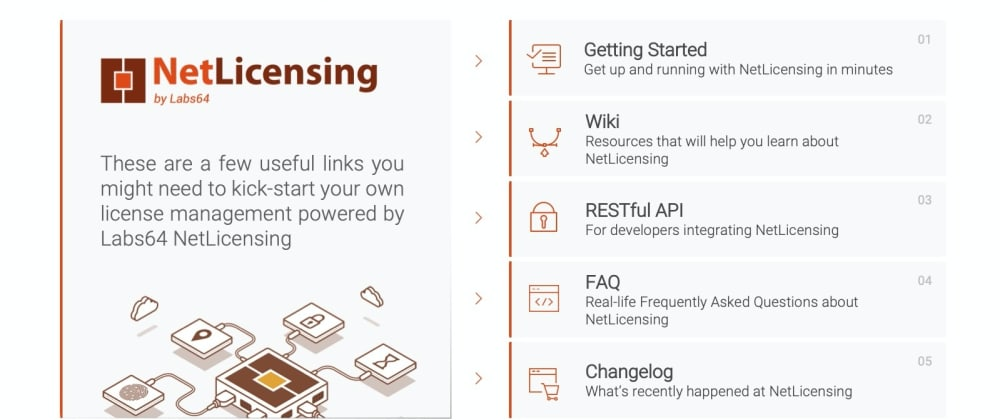 Cover image for Useful Links for you to Get Started with NetLicensing