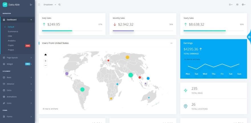 Datta Able Angular Admin Dashboard