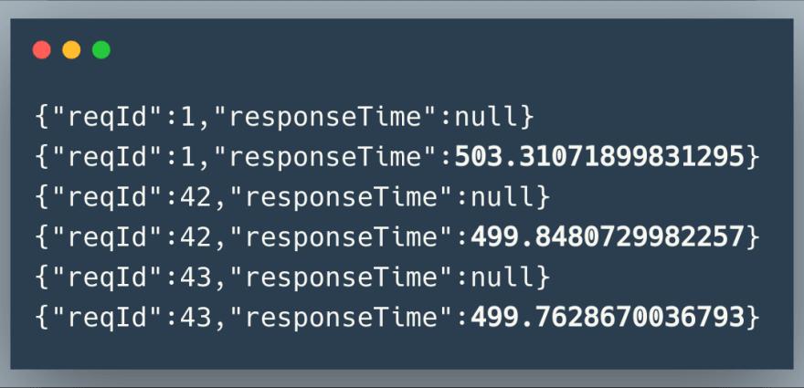 http response blocking