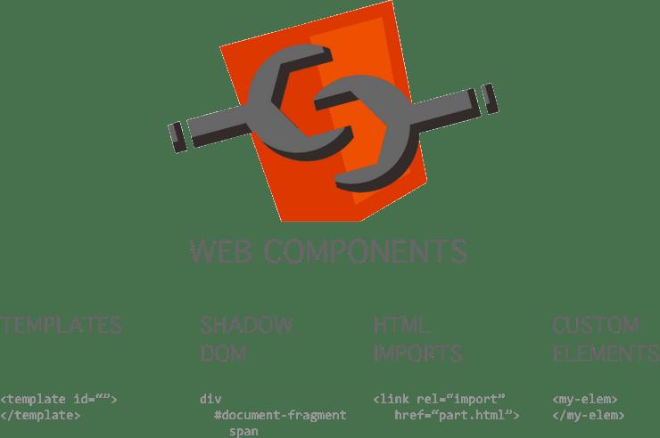 WebComponents Parts
