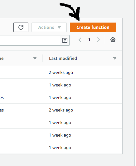 AWS Lambda Create Function button in the top right corner of the page