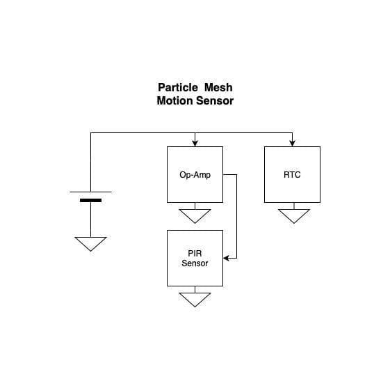 Motion Sensor Block Diagram