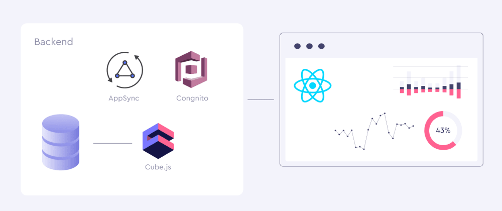 Cover image for React Dashboard Ultimate Guide. Part 2: Authentication and GraphQL API