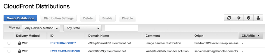 Cloudfront distributions