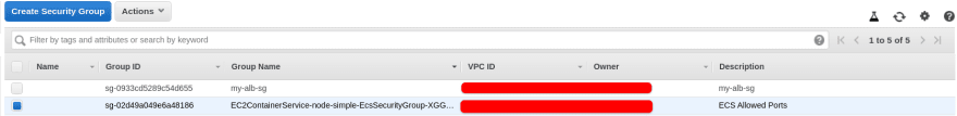 The EC2 and Load balancer security groups