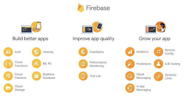 Services by Firebase