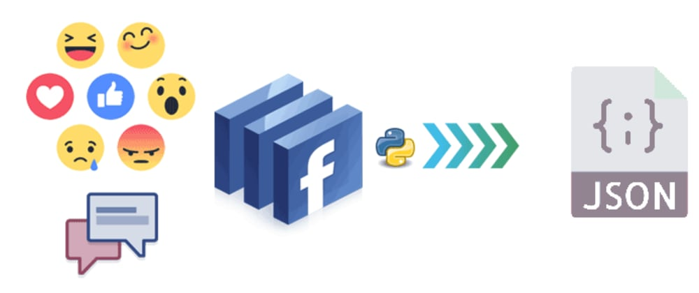 Cover image for Python Facebook Posts Scraper with Requests and BeautifulSoup4