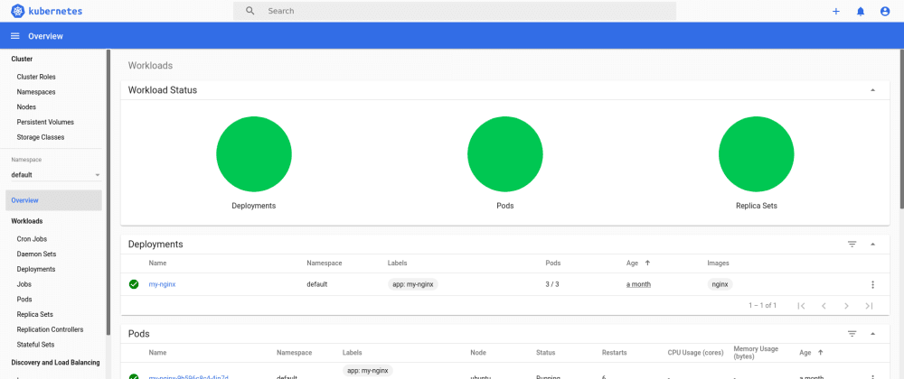 Cover image for Installing Kubernetes Dashboard for microk8s on a Raspberry Pi Cluster