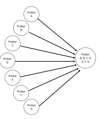 Diagrama de ejemplo prueba big bang