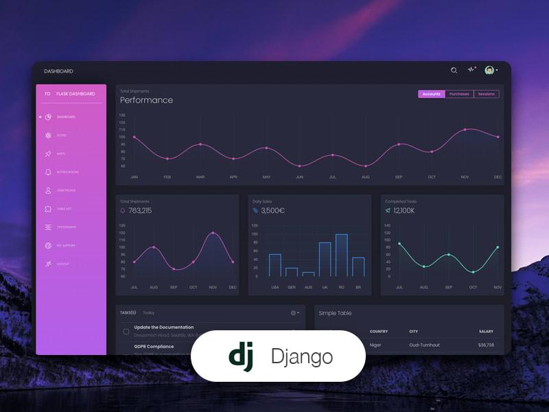 Black Dashboard Django – Creative Tim
