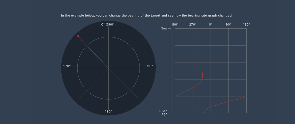 Cover image for Unwrapping Polar Coordinate Graph Animation with Svelte, D3.js, and SVG