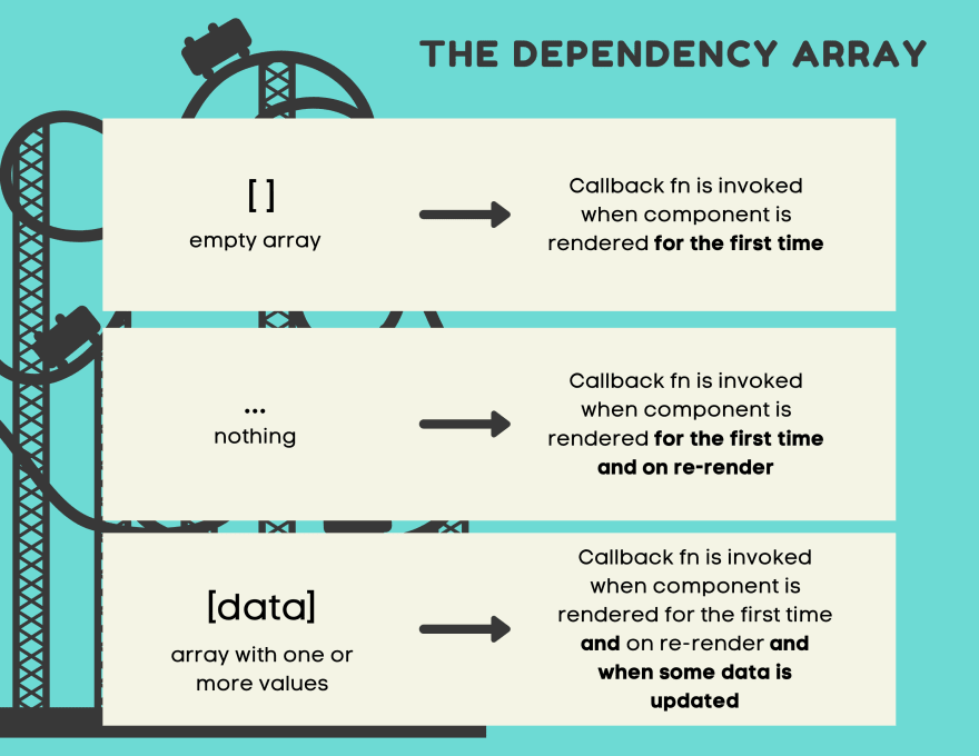 dependency array notes