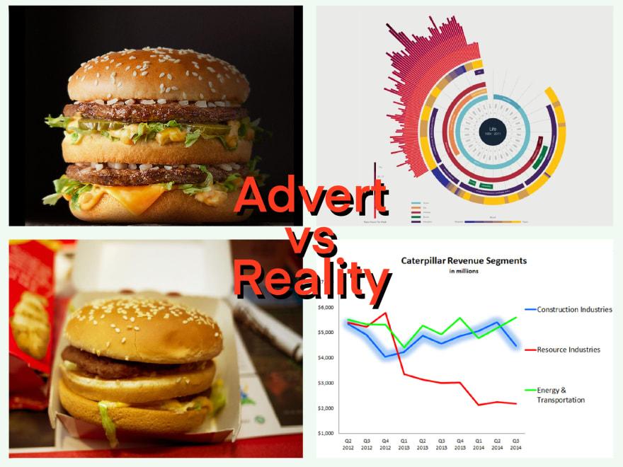 Advert vs reality