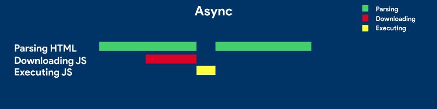 Async Parsing Image