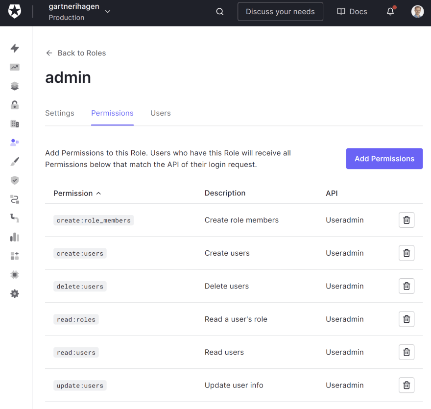 Defining the permissions for the admin user.