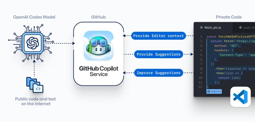 github_copilot.png