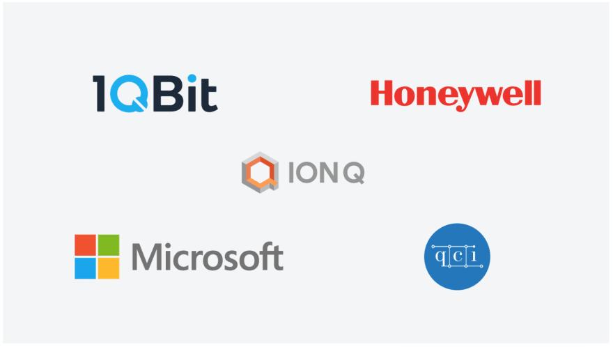 Azure Partners