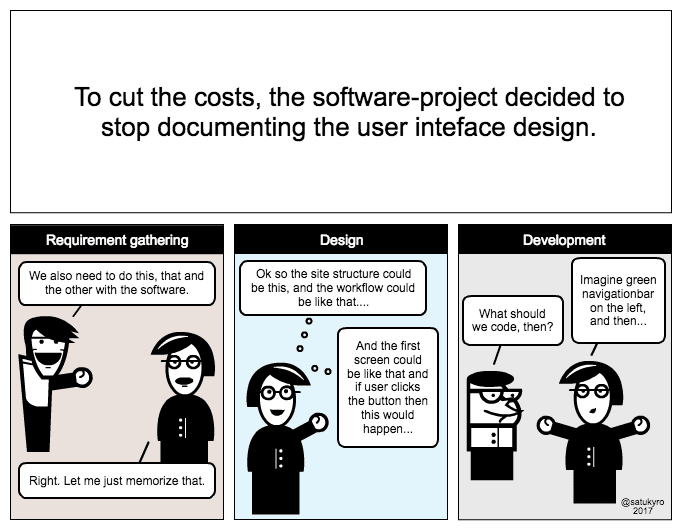 Software Documentation Comics