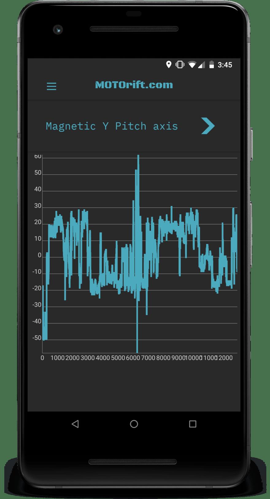 MOTOrift app graph screen