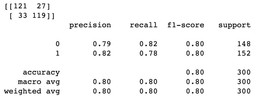 confusion matrix and classification report