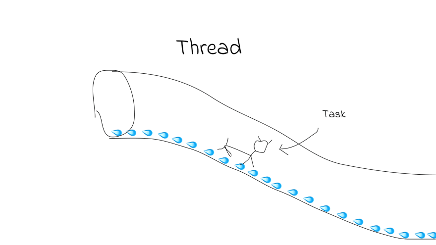 thread-in-programming.png