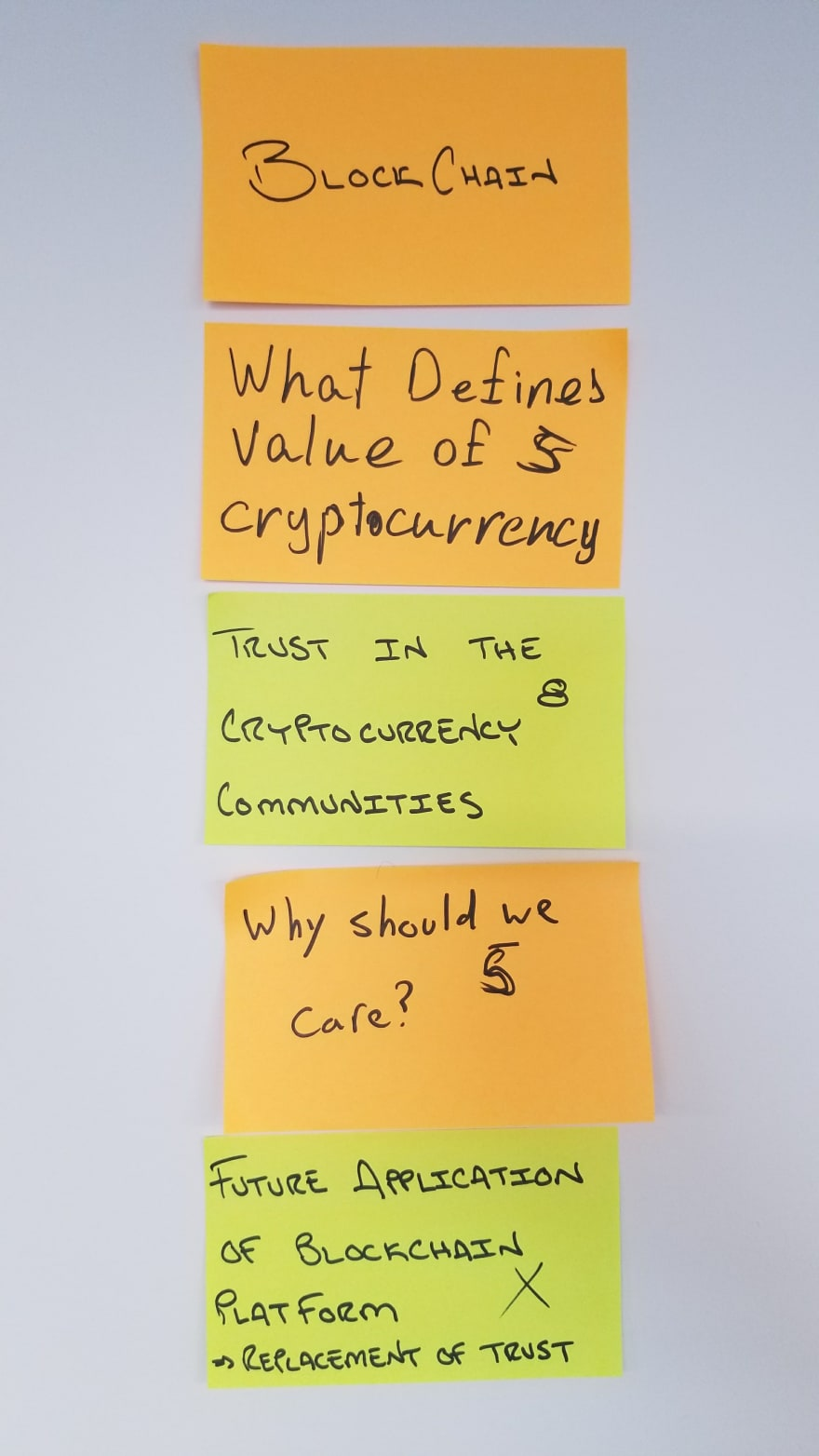 lean coffee topics for blockchain