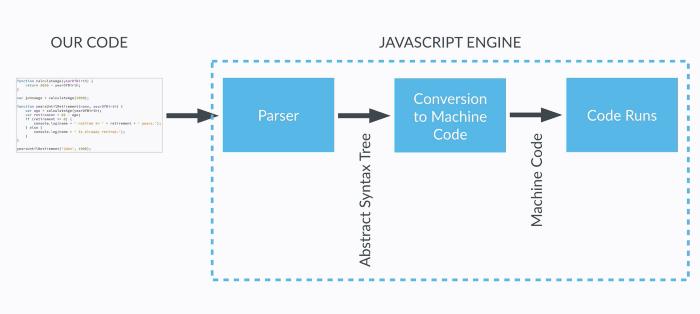 javascriptEngine1