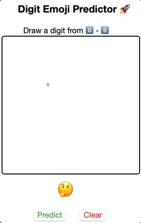 Digit Emoji Recognizer