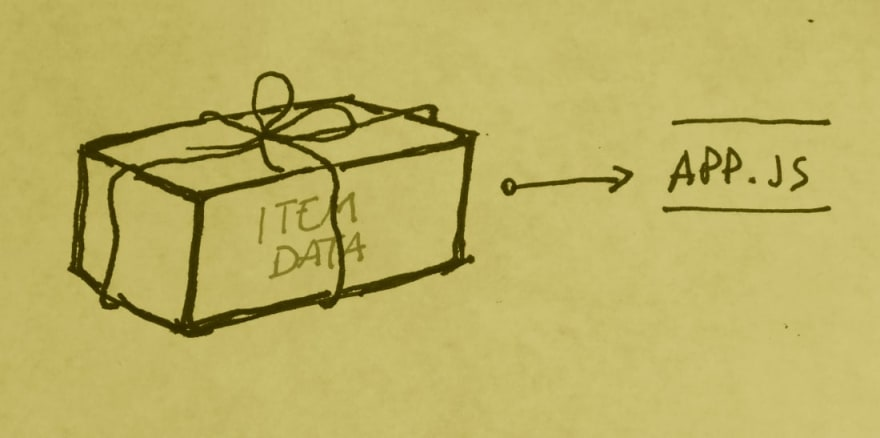 Packaged data