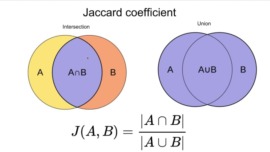 jaccard similarity